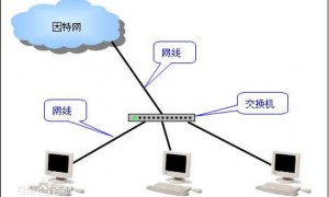 homeshare宽带共享上网软件
